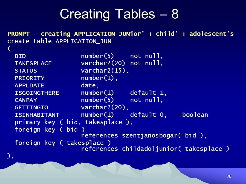 Creating Tables – 8 PROMPT - creating APPLICATION_JUNior + child + adolescent s. create table APPLICATION_JUN.