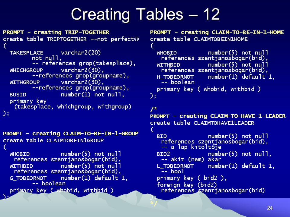 Creating Tables – 12 PROMPT - creating TRIP-TOGETHER