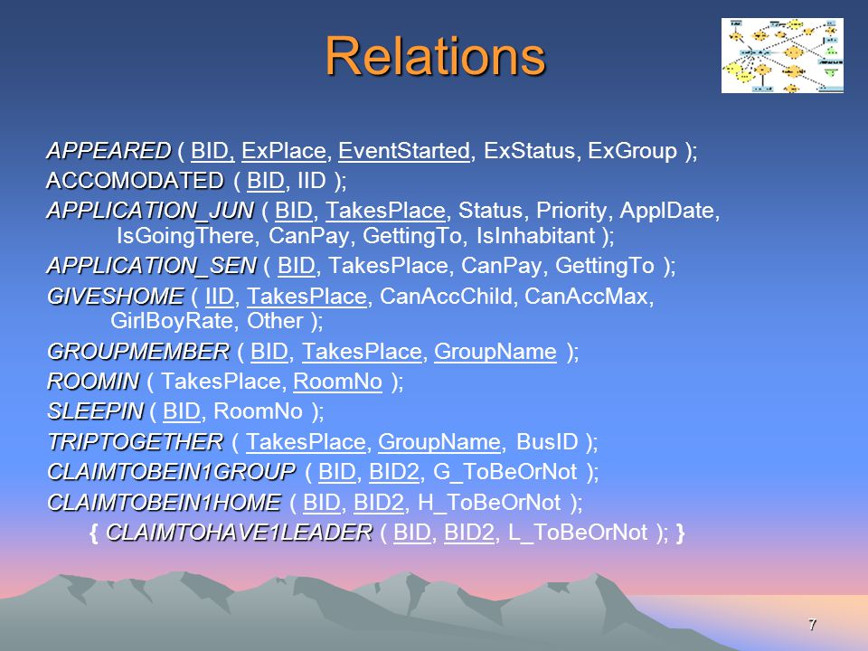 Relations APPEARED ( BID, ExPlace, EventStarted, ExStatus, ExGroup );