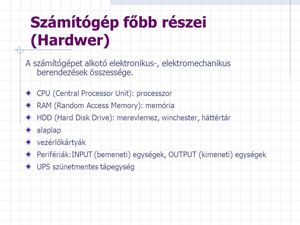 Számítógép főbb részei (Hardwer)