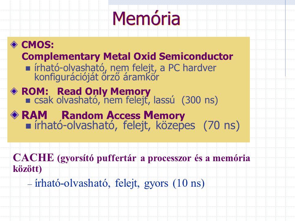 Memória RAM Random Access Memory