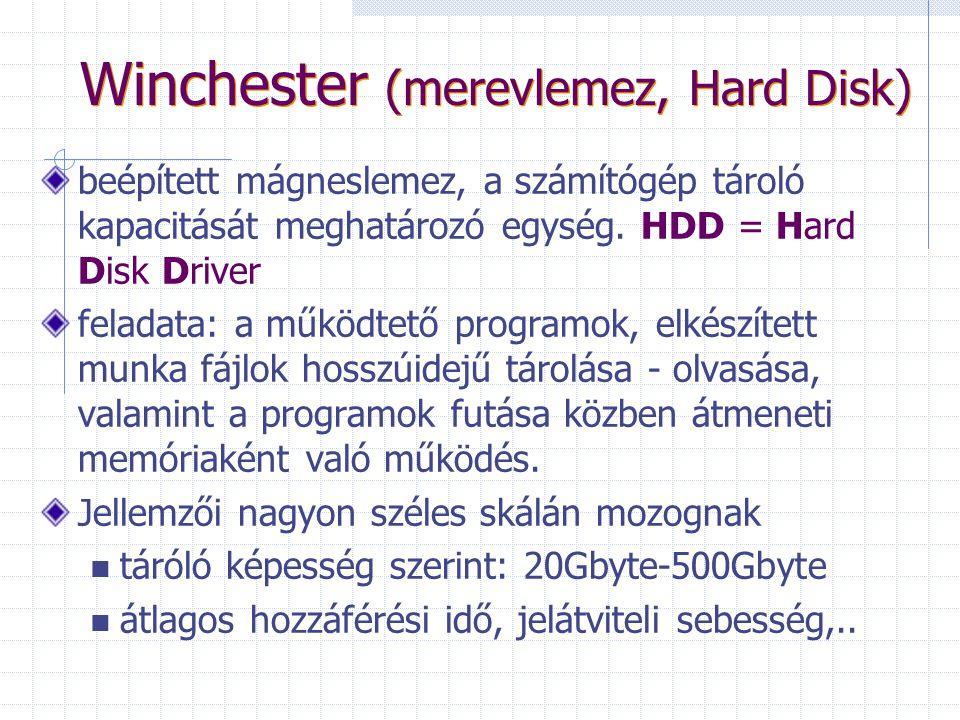 Winchester (merevlemez, Hard Disk)