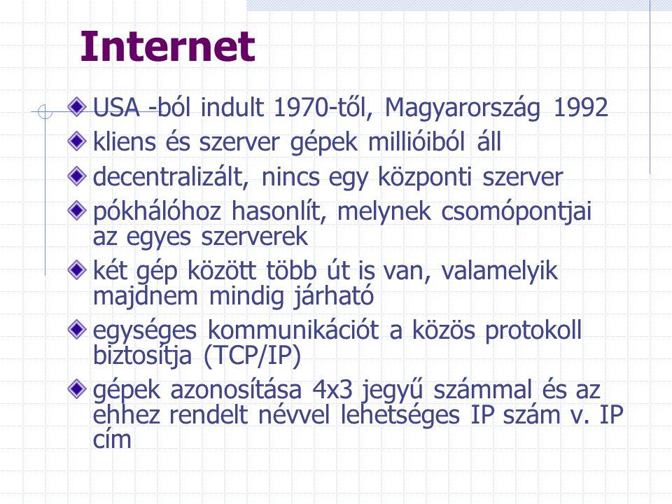 Internet USA -ból indult 1970-től, Magyarország 1992
