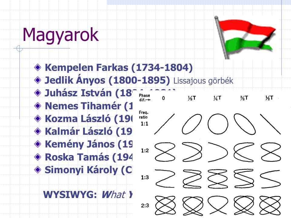 Magyarok Kempelen Farkas (1734-1804)