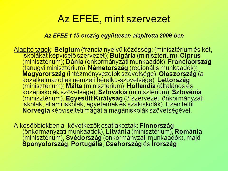 Az EFEE-t 15 ország együttesen alapította 2009-ben