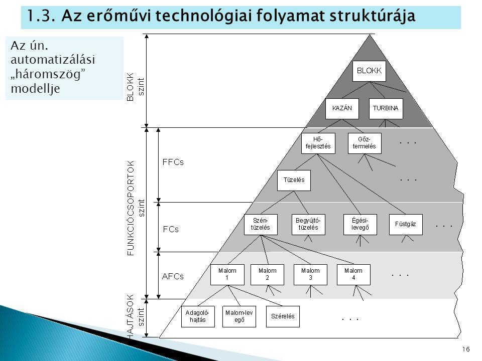 1.3. Az erőművi technológiai folyamat struktúrája
