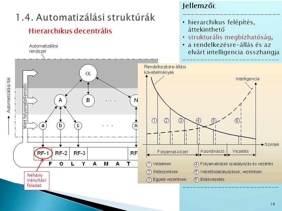 1.4. Automatizálási struktúrák