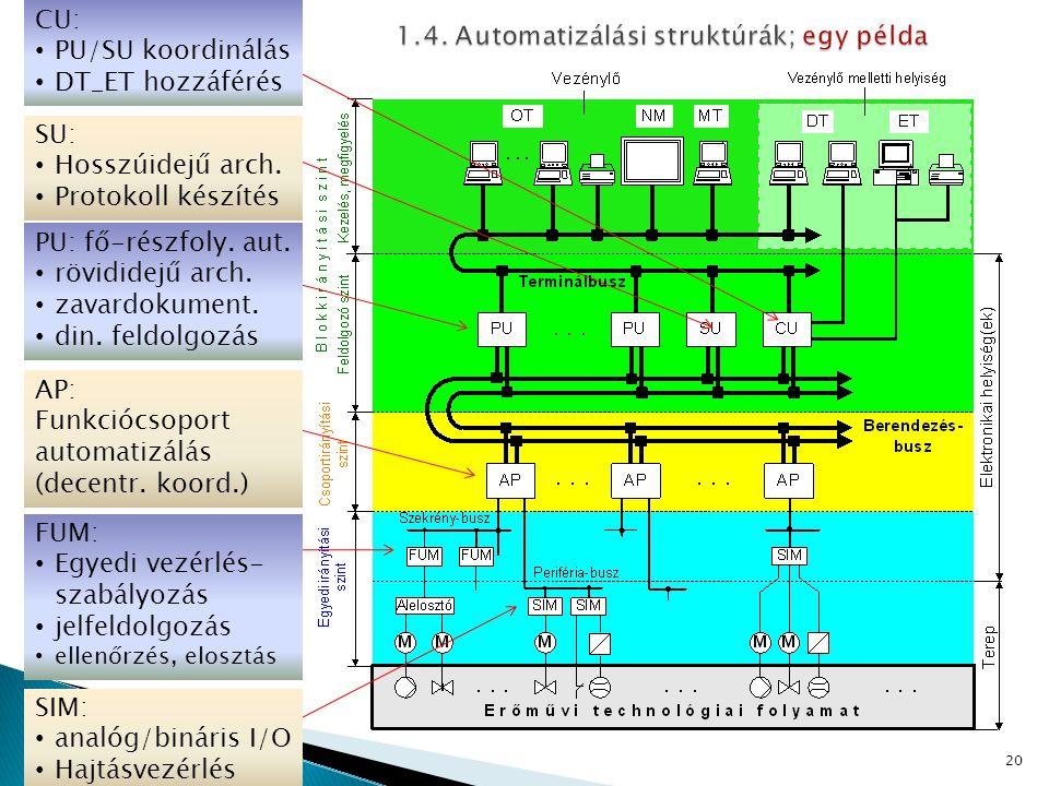 1.4. Automatizálási struktúrák; egy példa