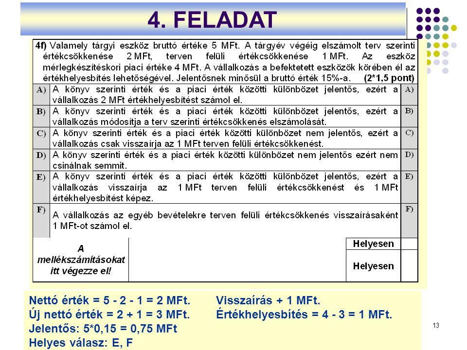 4. FELADAT Nettó érték = 5 - 2 - 1 = 2 MFt. Visszaírás + 1 MFt.