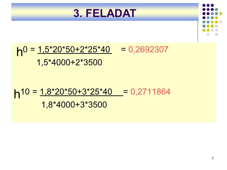 3. FELADAT h0 = 1,5*20*50+2*25*40 = 0,2692307. 1,5*4000+2*3500. h10 = 1,8*20*50+3*25*40 = 0,2711864.