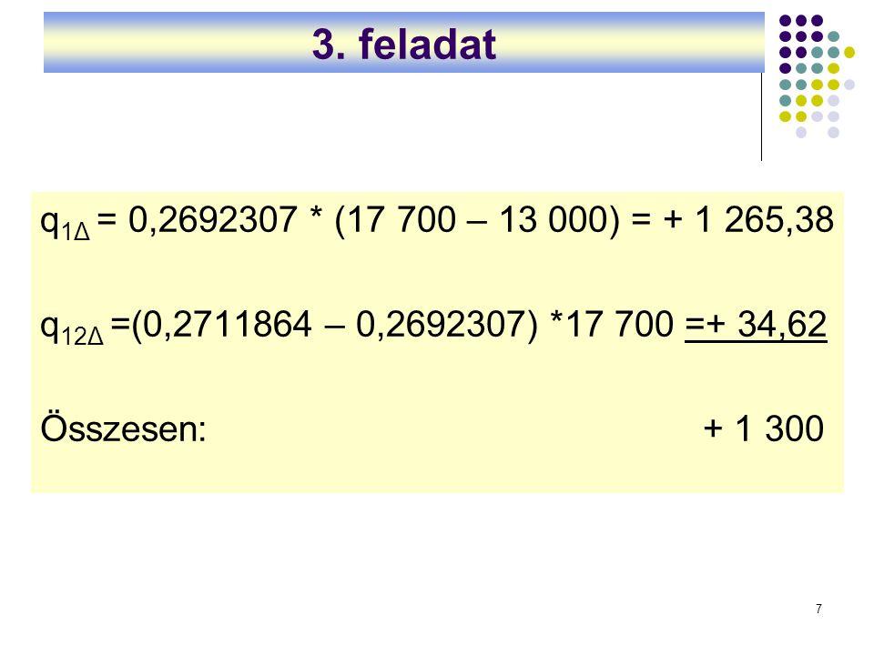 3. feladat q1Δ = 0,2692307 * (17 700 – 13 000) = + 1 265,38. q12Δ =(0,2711864 – 0,2692307) *17 700 =+ 34,62.