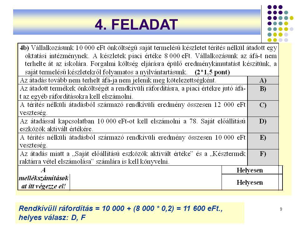4. FELADAT Rendkívüli ráfordítás = 10 000 + (8 000 * 0,2) = 11 600 eFt., helyes válasz: D, F