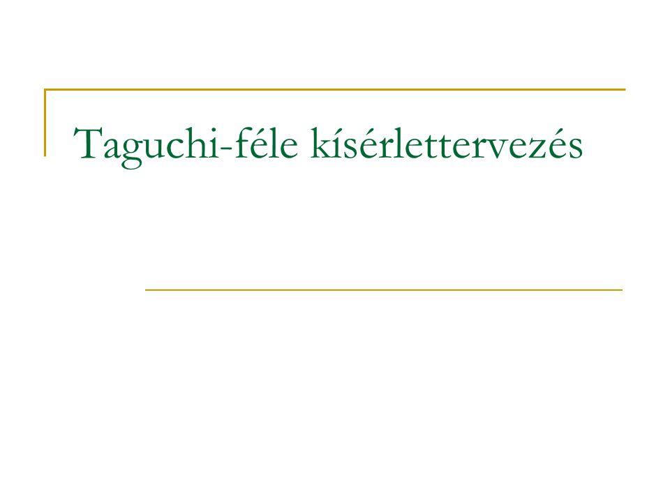 Taguchi-féle kísérlettervezés
