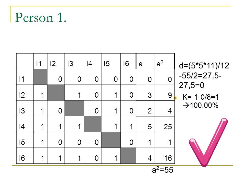 Person 1. d=(5*5*11)/12-55/2=27,5-27,5=0 a2=55 I1 I2 I3 I4 I5 I6 1 a