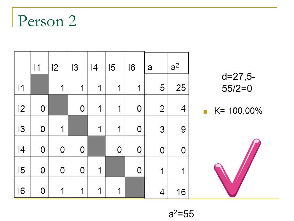 Person 2 d=27,5-55/2=0 a2=55 I1 I2 I3 I4 I5 I6 1 a a2 5 25 2 4 3 9 1