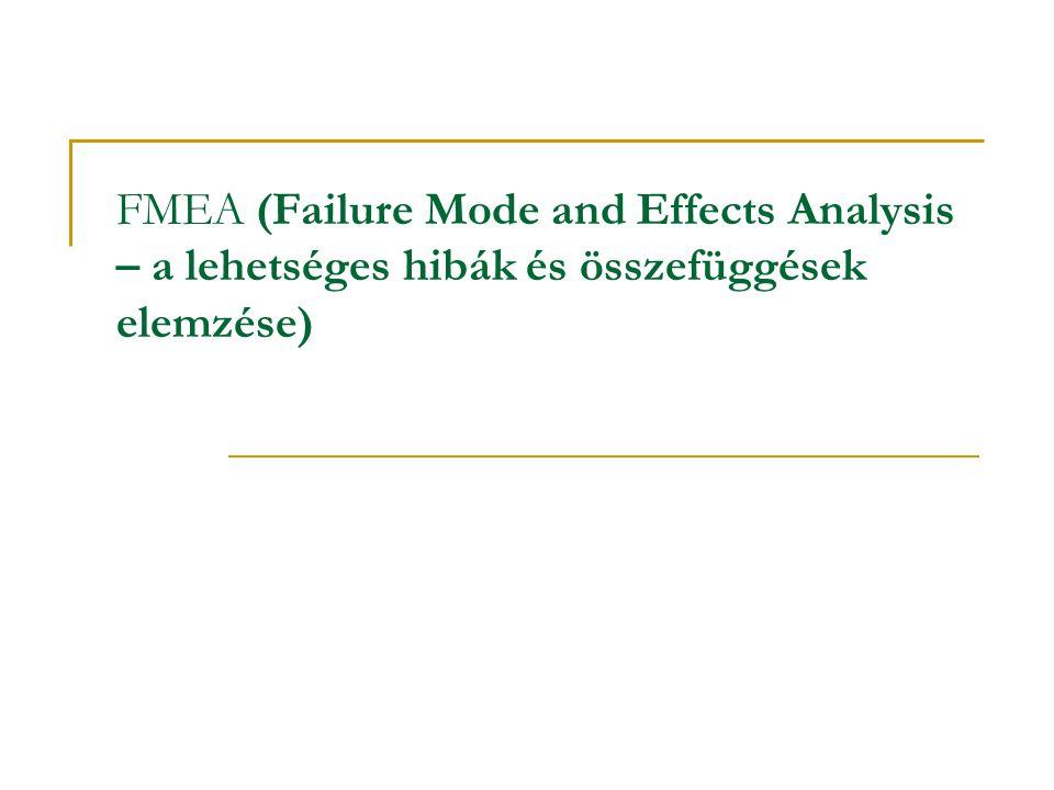 FMEA (Failure Mode and Effects Analysis – a lehetséges hibák és összefüggések elemzése)