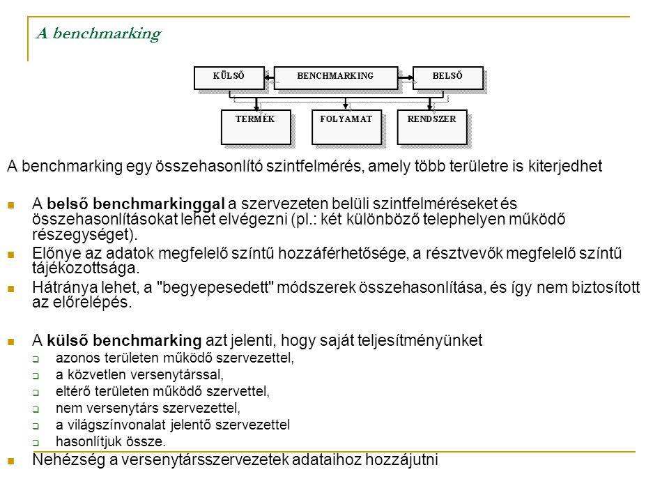 A benchmarking A benchmarking egy összehasonlító szintfelmérés, amely több területre is kiterjedhet.