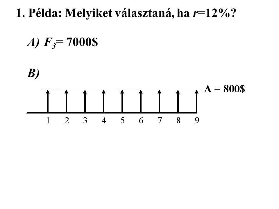 1. Példa: Melyiket választaná, ha r=12%