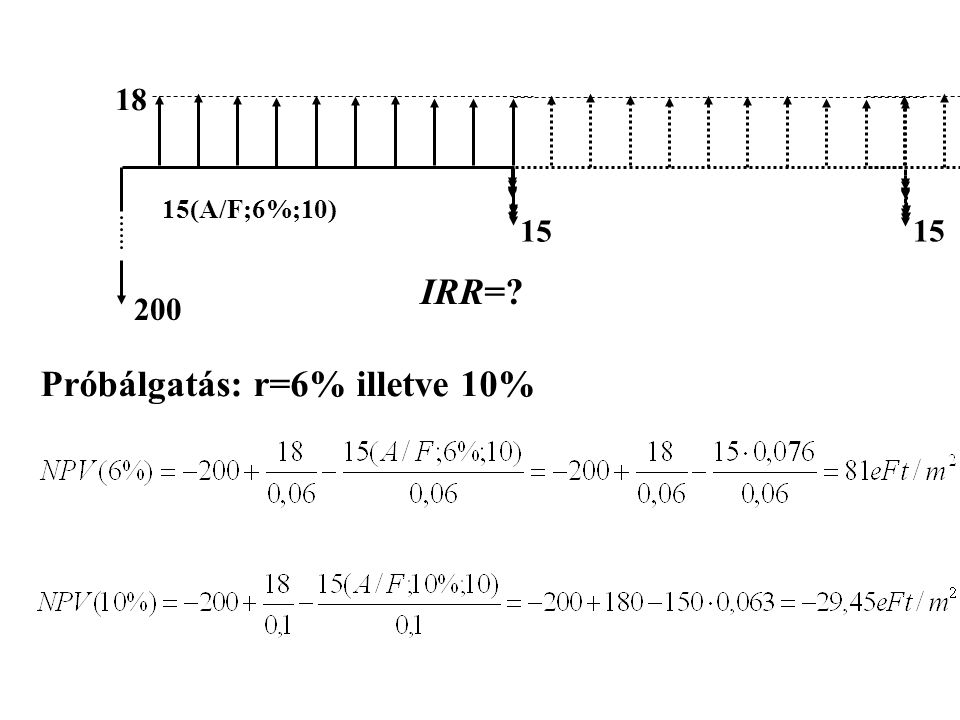 Próbálgatás: r=6% illetve 10%
