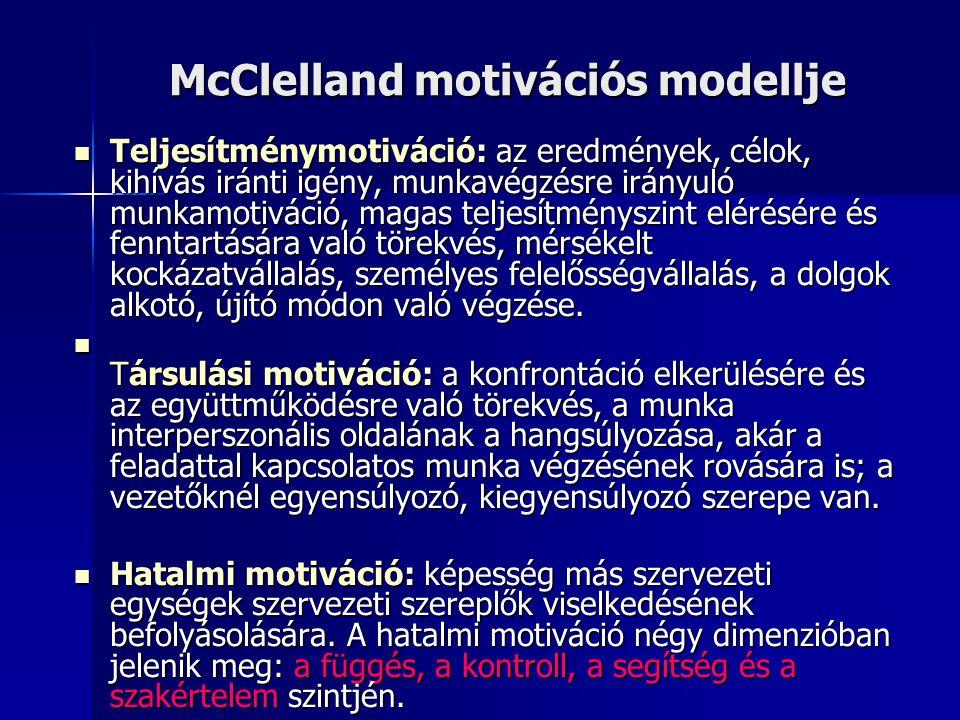 McClelland motivációs modellje