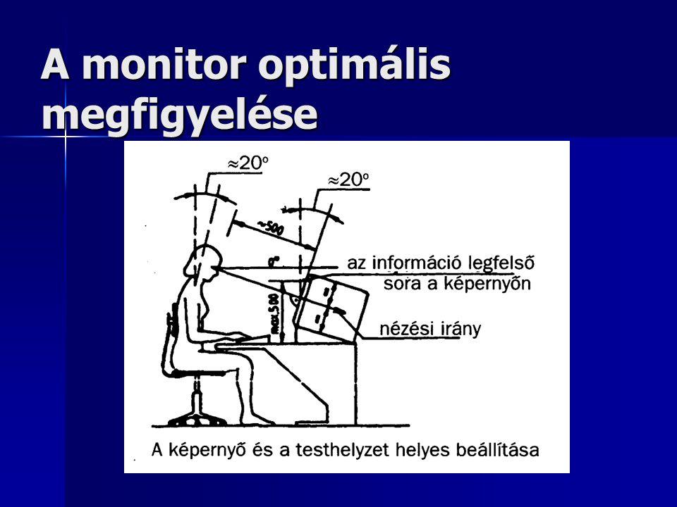 A monitor optimális megfigyelése