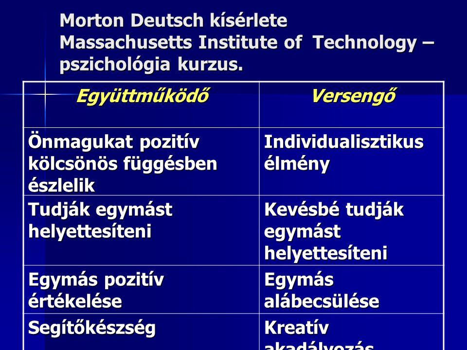 Morton Deutsch kísérlete Massachusetts Institute of Technology –pszichológia kurzus.