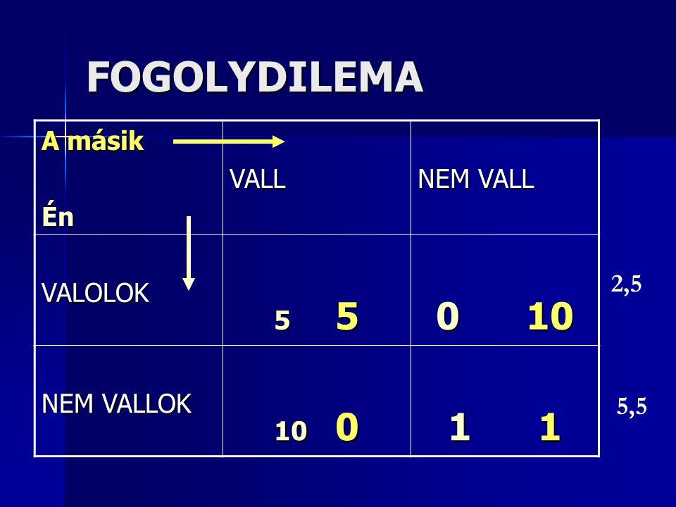 FOGOLYDILEMA 5 0 10 1 1 A másik Én VALL NEM VALL VALOLOK NEM VALLOK