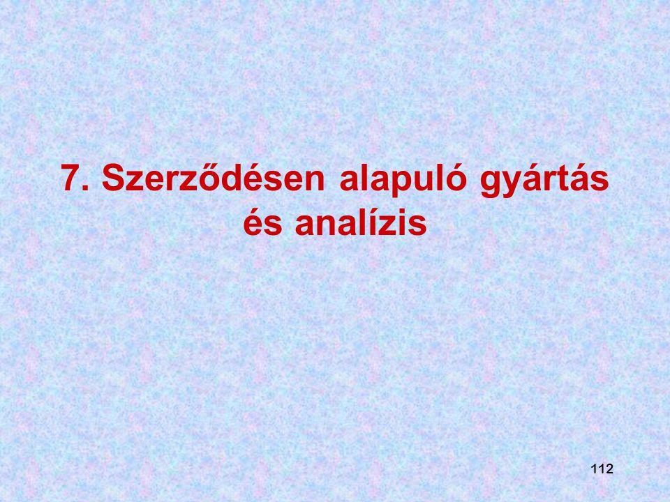 7. Szerződésen alapuló gyártás és analízis
