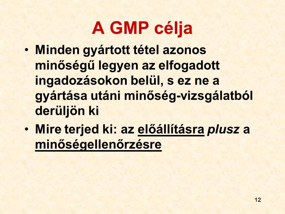A GMP célja Minden gyártott tétel azonos minőségű legyen az elfogadott ingadozásokon belül, s ez ne a gyártása utáni minőség-vizsgálatból derüljön ki.
