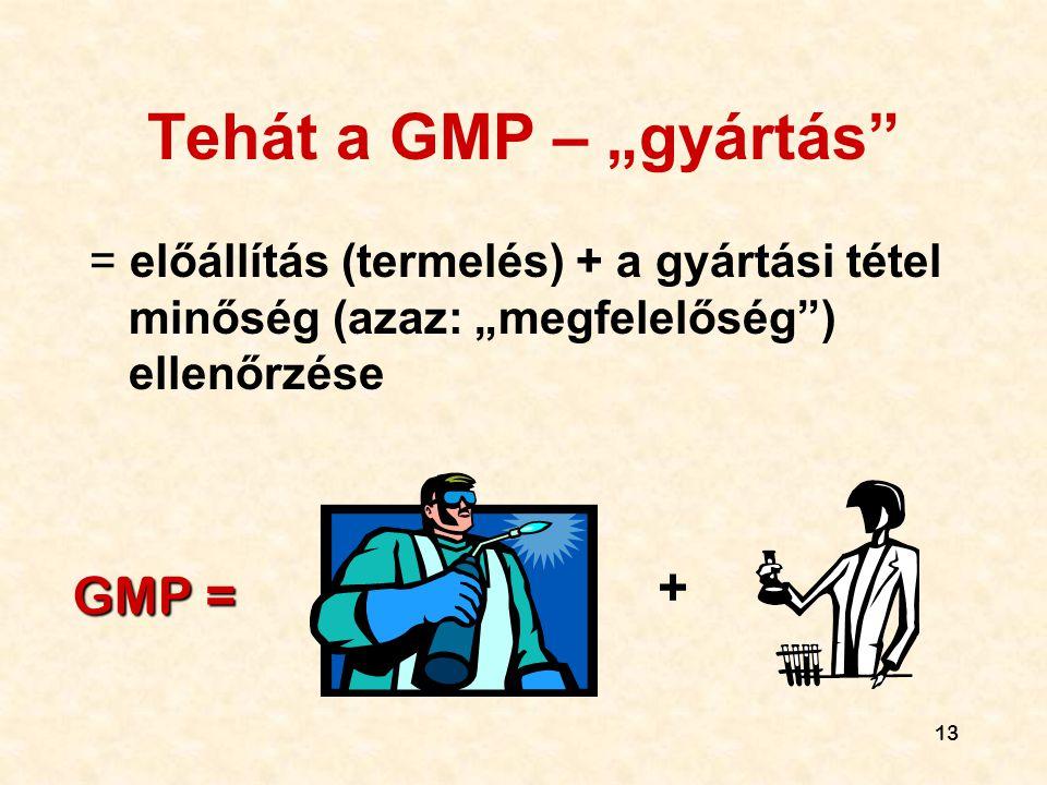 """Tehát a GMP – """"gyártás + GMP ="""