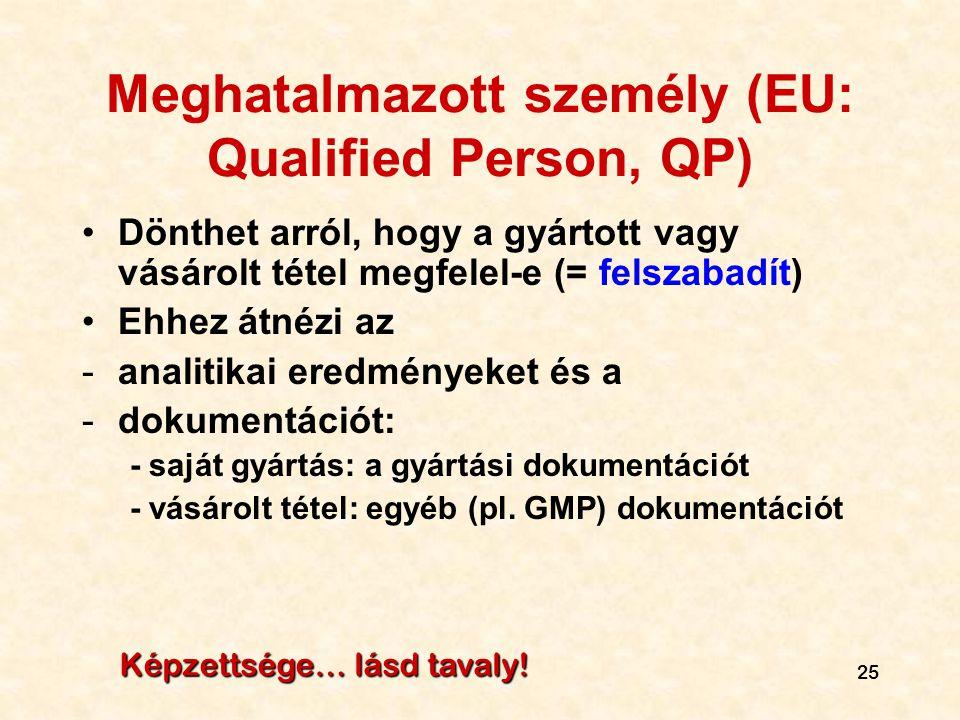 Meghatalmazott személy (EU: Qualified Person, QP)