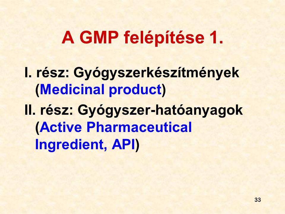 A GMP felépítése 1. I. rész: Gyógyszerkészítmények (Medicinal product) II.