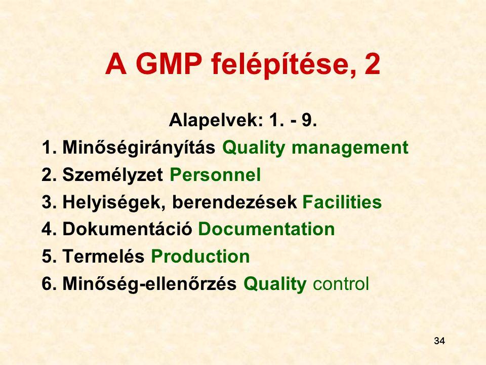 A GMP felépítése, 2 Alapelvek: 1. - 9.