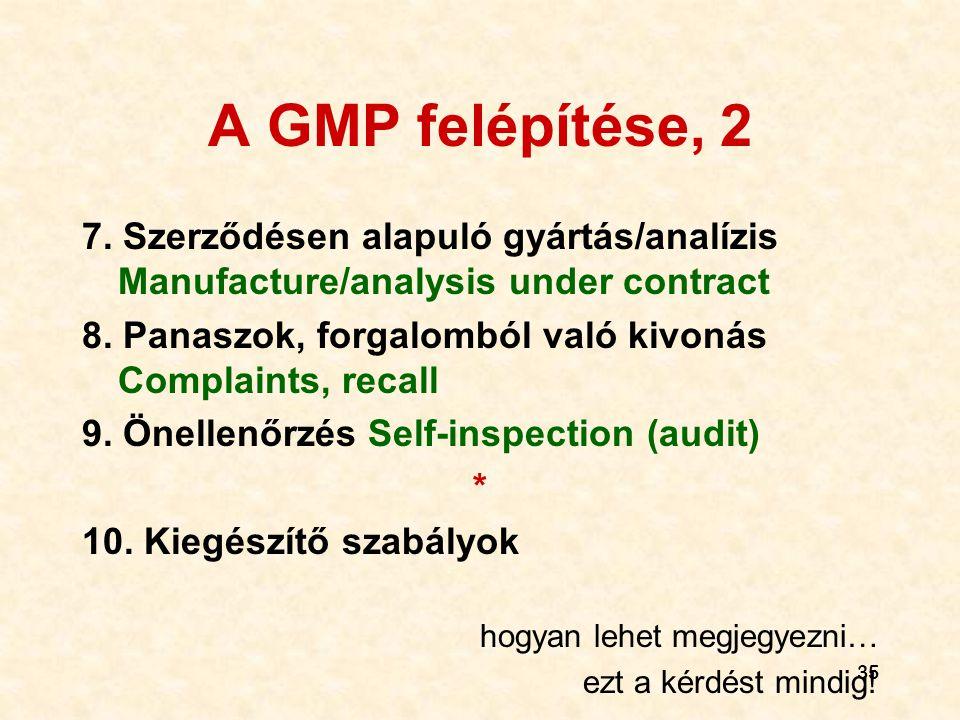 A GMP felépítése, 2 7. Szerződésen alapuló gyártás/analízis Manufacture/analysis under contract.