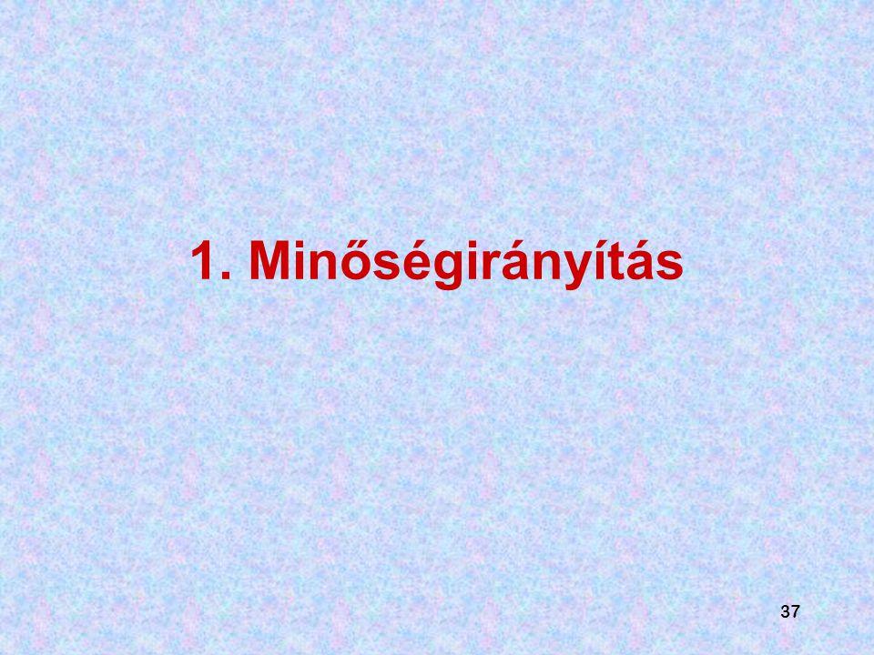 1. Minőségirányítás
