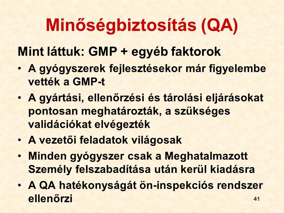 Minőségbiztosítás (QA)