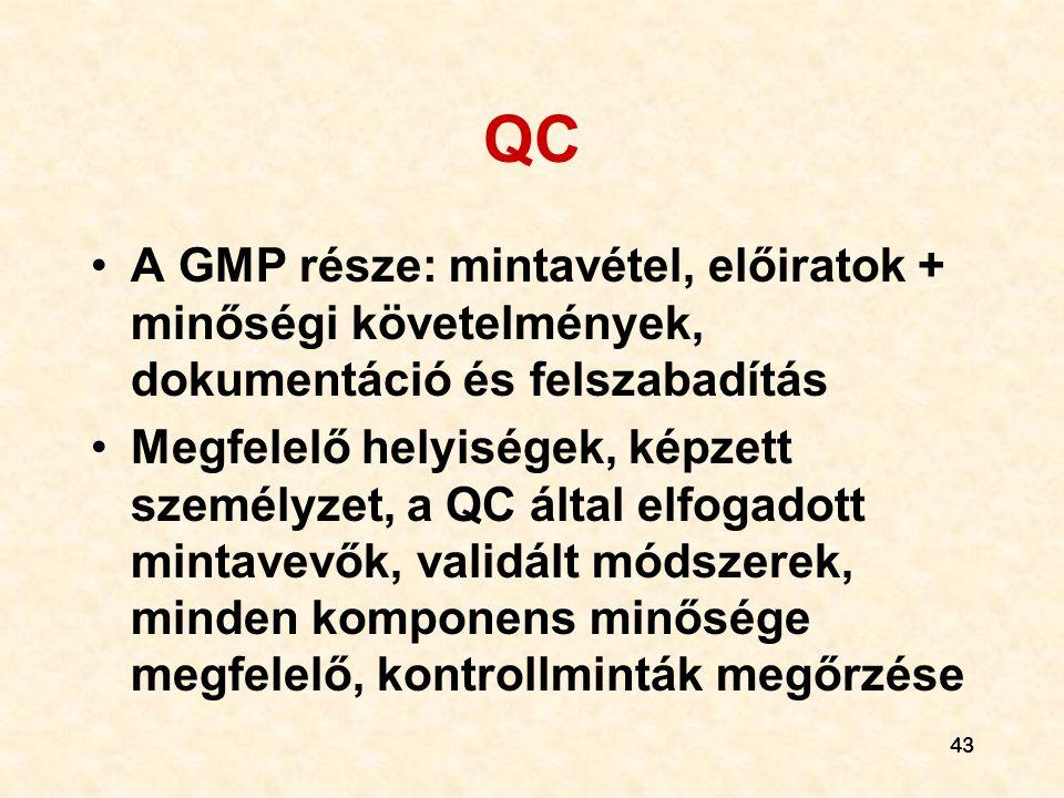QC A GMP része: mintavétel, előiratok + minőségi követelmények, dokumentáció és felszabadítás.