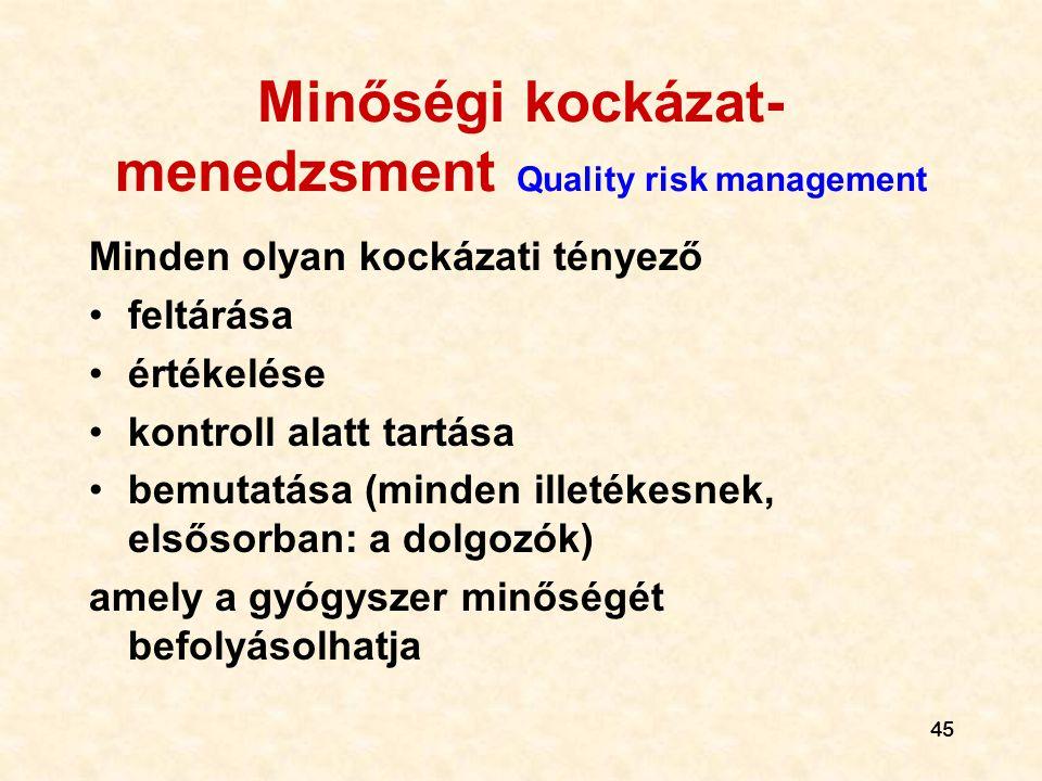 Minőségi kockázat-menedzsment Quality risk management