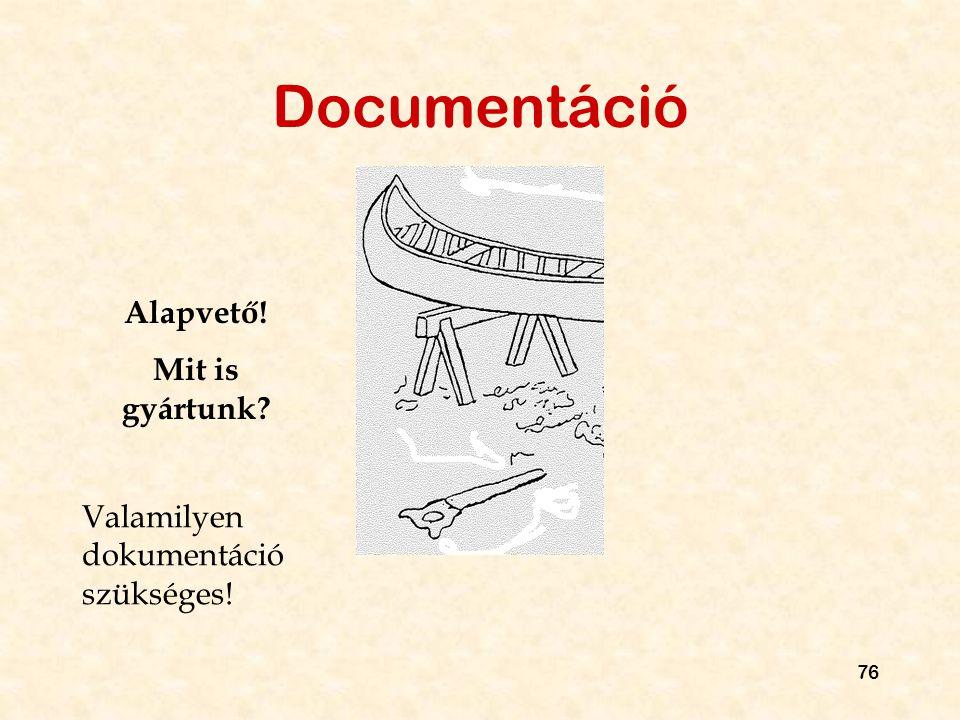 Documentáció Alapvető! Mit is gyártunk