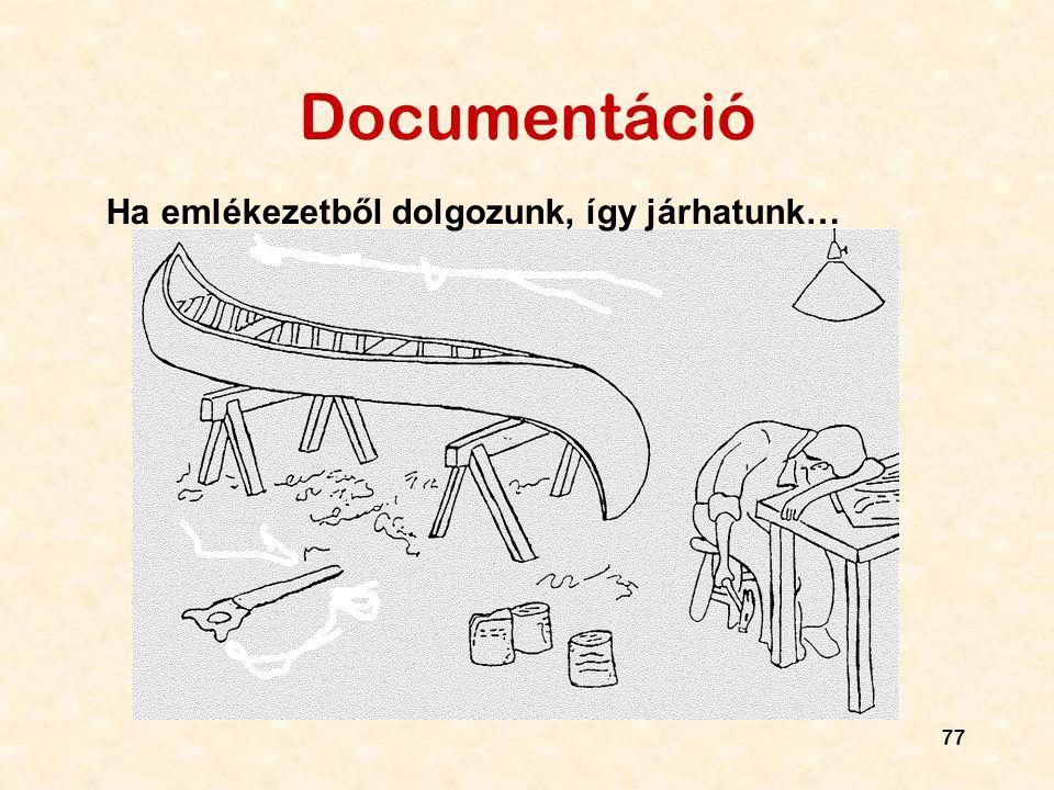 Documentáció Ha emlékezetből dolgozunk, így járhatunk…