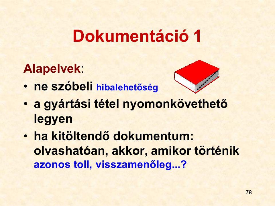 Dokumentáció 1 Alapelvek: ne szóbeli hibalehetőség