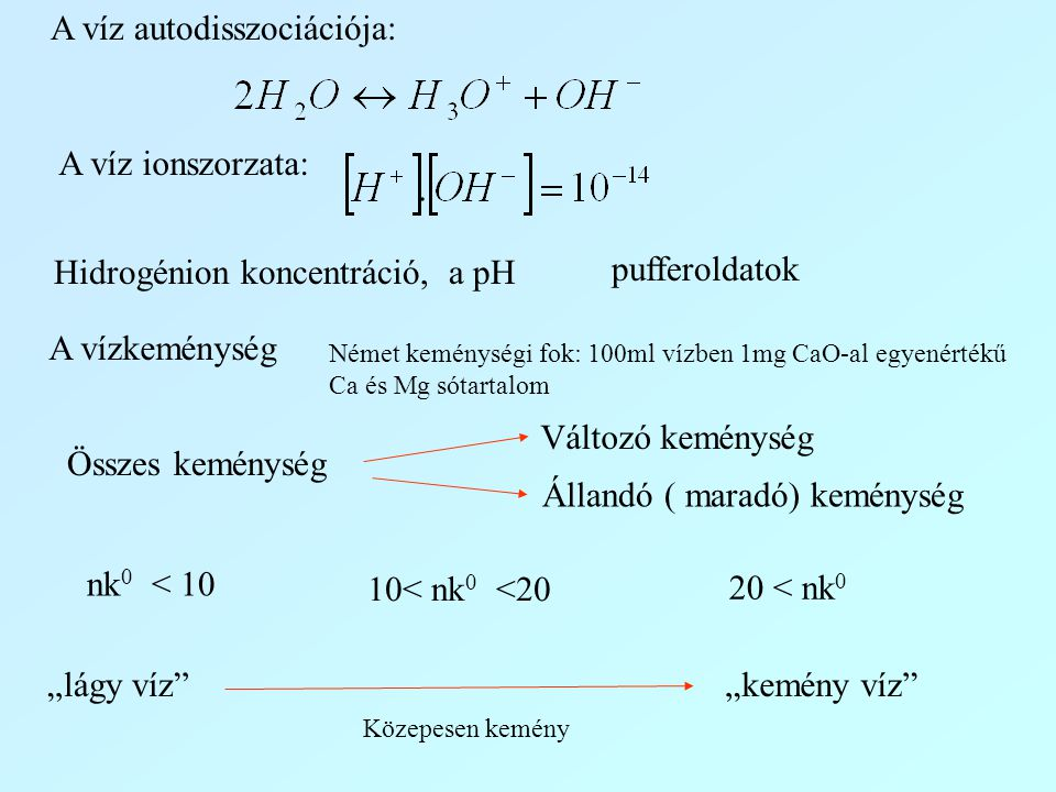A víz autodisszociációja: