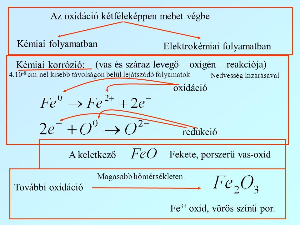 Az oxidáció kétféleképpen mehet végbe