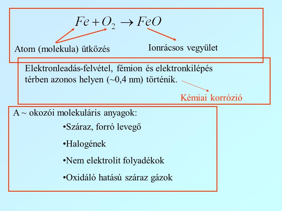 Atom (molekula) ütközés