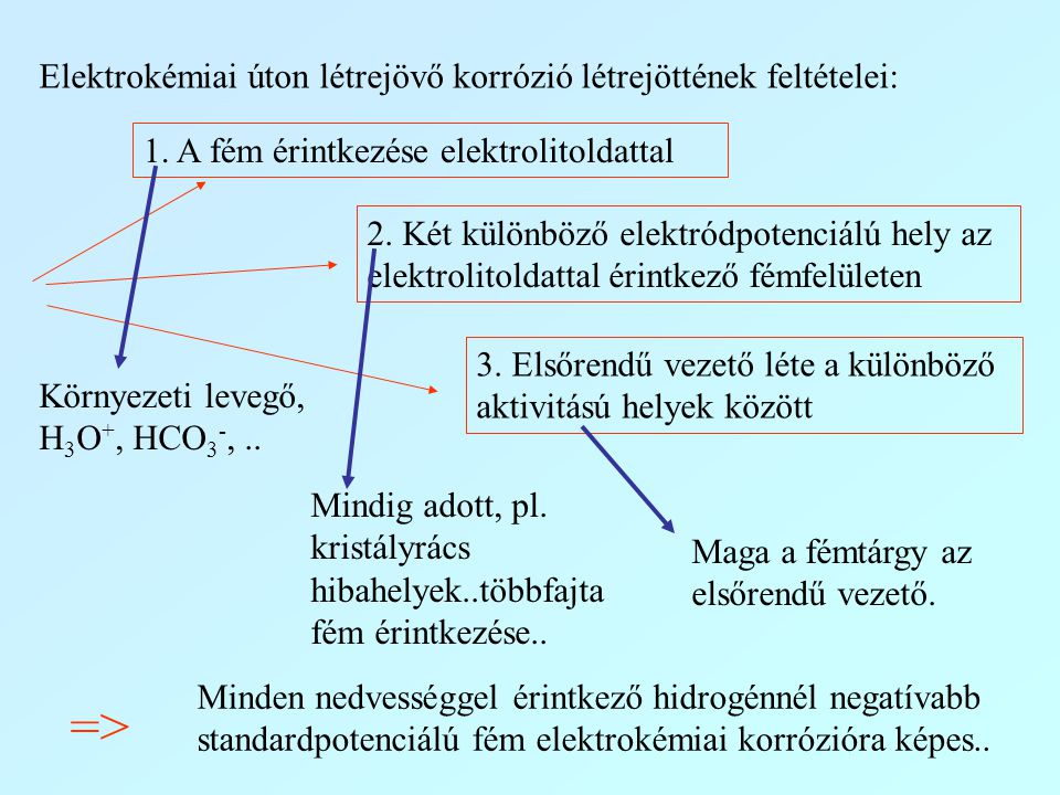 => Elektrokémiai úton létrejövő korrózió létrejöttének feltételei:
