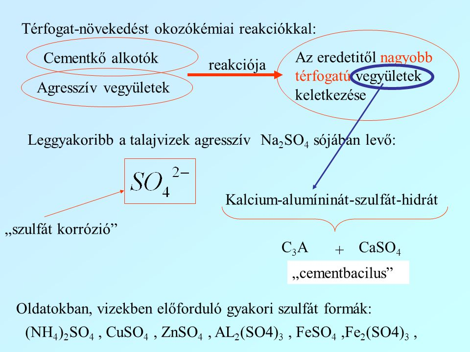 Térfogat-növekedést okozókémiai reakciókkal: