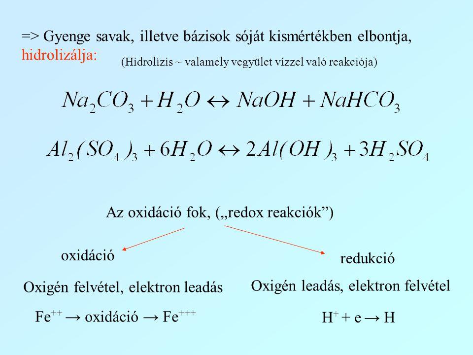 """Az oxidáció fok, (""""redox reakciók )"""