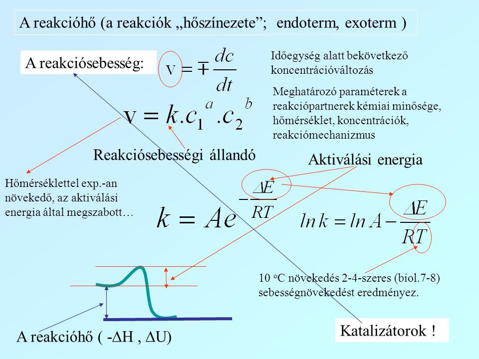 """A reakcióhő (a reakciók """"hőszínezete ; endoterm, exoterm )"""