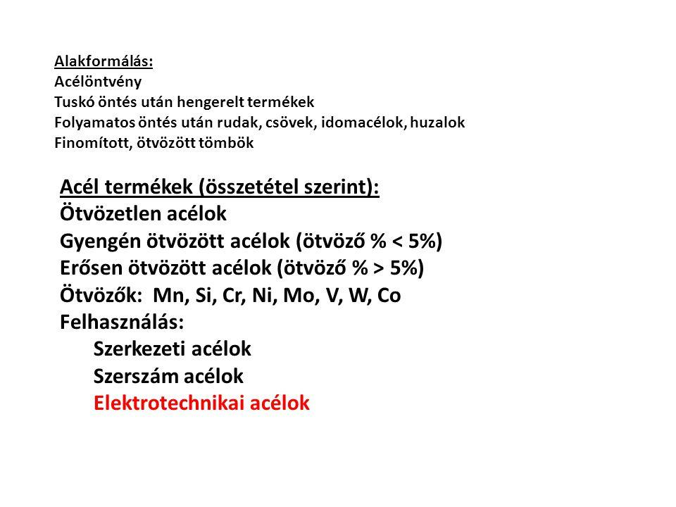 Acél termékek (összetétel szerint): Ötvözetlen acélok