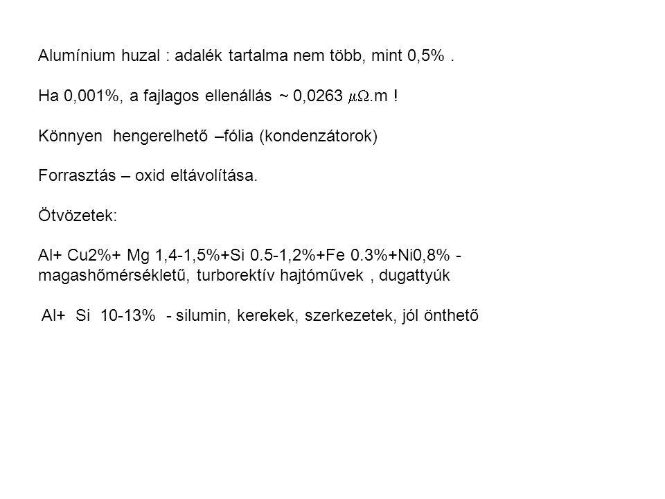 Alumínium huzal : adalék tartalma nem több, mint 0,5% .